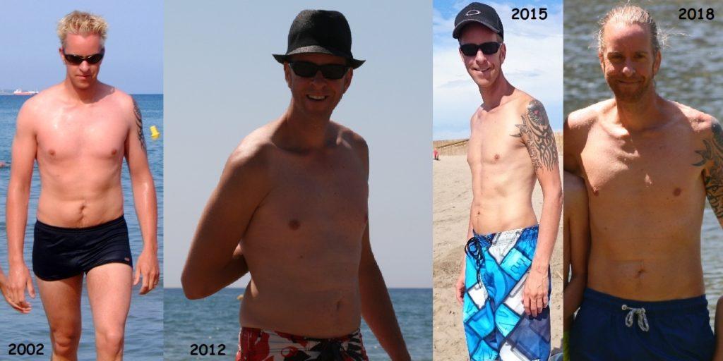 Steven Deschuyteneer Wat heb ik veranderd dat echt verschil maakte 2002 2012 2015 2018